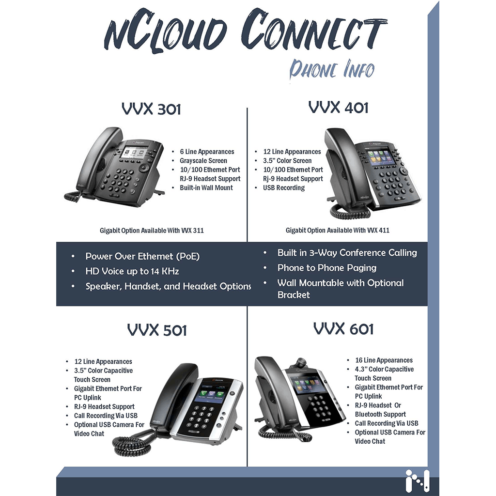 nCloud Connect Phone Equipment's