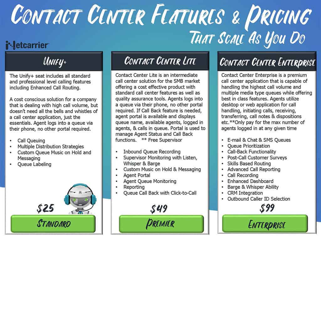 contact center features pricing image